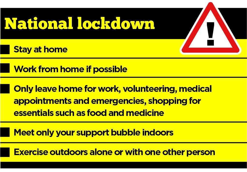 Covid national lockdown restrictions. (43835797)