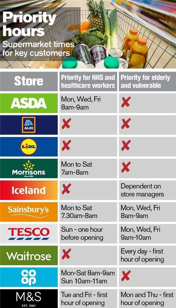Supermarket opening hours (32299140)